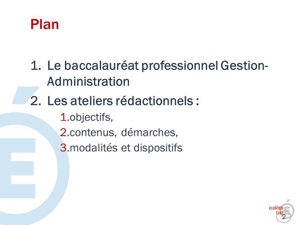Plan 1.Le baccalauréat professionnel Gestion- Administration 2.Les ateliers rédactionnels : 1.objectifs, 2.contenus, démarches, 3.modalités et disposi