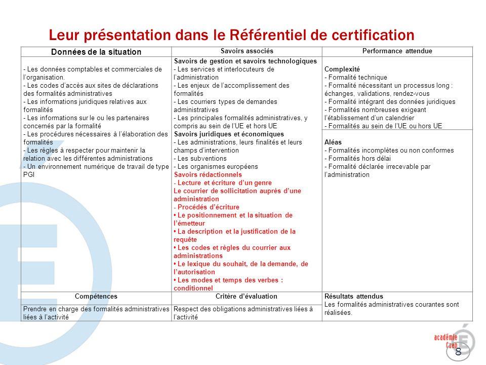 Leur présentation dans le Référentiel de certification 8 Données de la situation Savoirs associésPerformance attendue - Les données comptables et comm