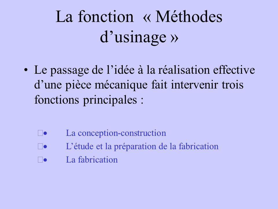 La fonction « Méthodes dusinage » Le passage de lidée à la réalisation effective dune pièce mécanique fait intervenir trois fonctions principales : La