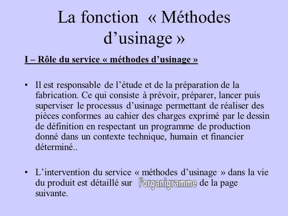 La fonction « Méthodes dusinage » I – Rôle du service « méthodes dusinage » Il est responsable de létude et de la préparation de la fabrication. Ce qu