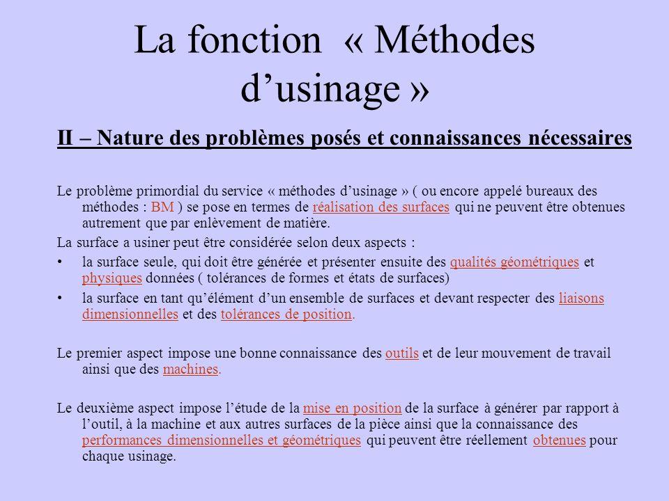 La fonction « Méthodes dusinage » II – Nature des problèmes posés et connaissances nécessaires Le problème primordial du service « méthodes dusinage »