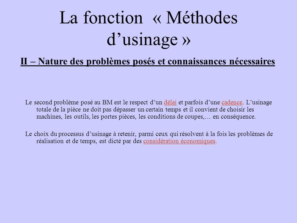 La fonction « Méthodes dusinage » Le second problème posé au BM est le respect dun délai et parfois dune cadence. Lusinage totale de la pièce ne doit