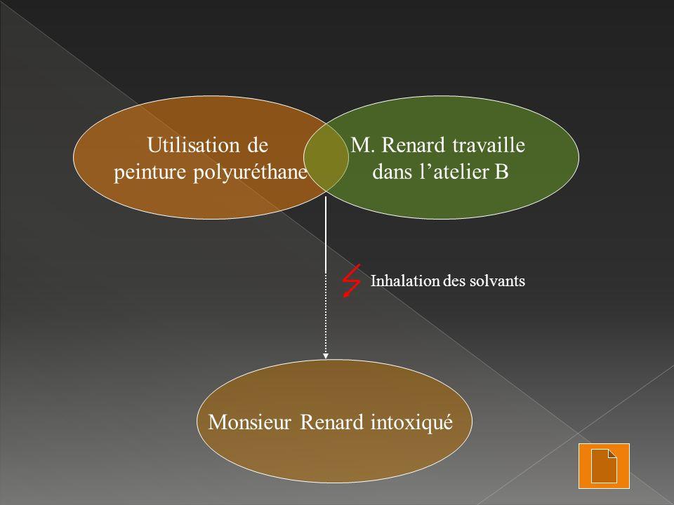 Utilisation de peinture polyuréthane Monsieur Renard intoxiqué Inhalation des solvants M. Renard travaille dans latelier B