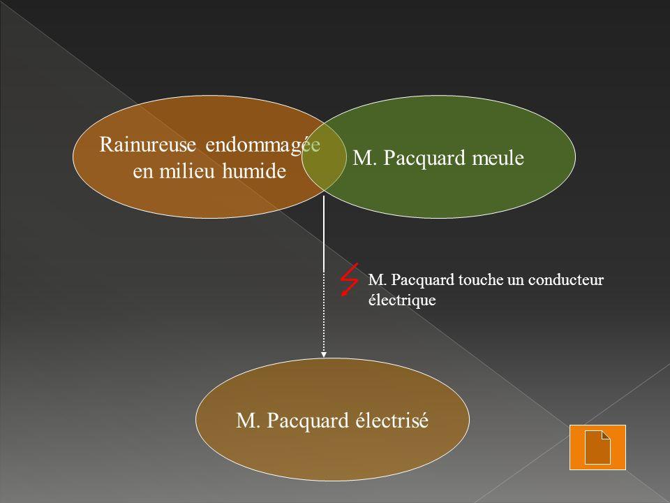 Rainureuse endommagée en milieu humide M. Pacquard électrisé M. Pacquard touche un conducteur électrique M. Pacquard meule