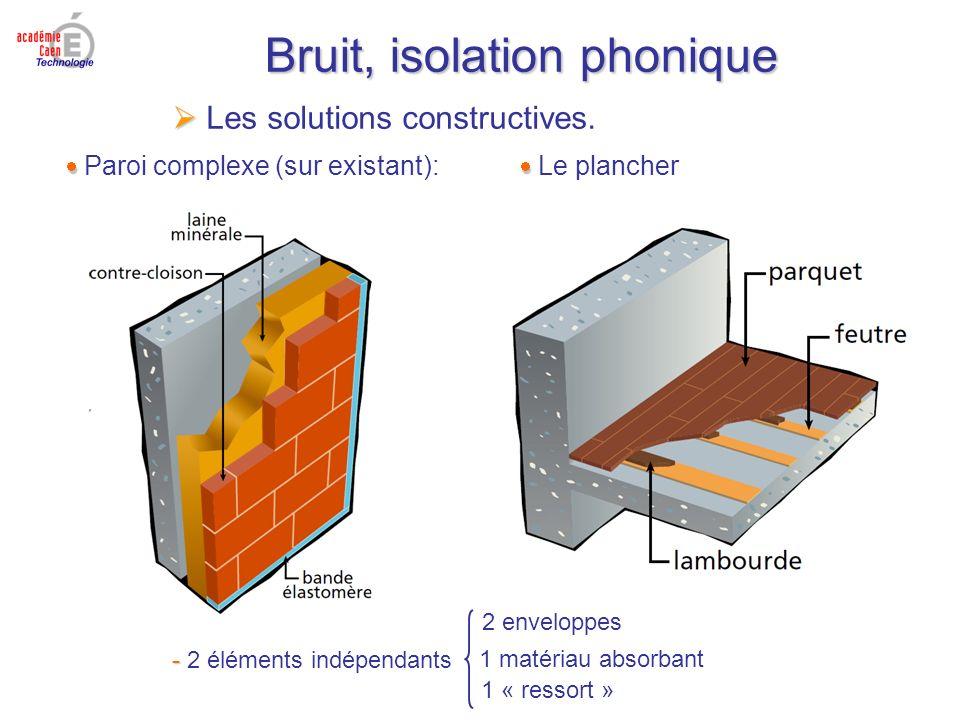 Bruit, isolation phonique Les solutions constructives. Paroi complexe (sur existant): - - 2 éléments indépendants 2 enveloppes 1 matériau absorbant 1