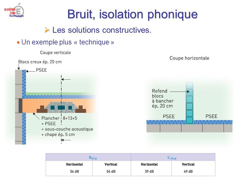 Bruit, isolation phonique Les solutions constructives. Un exemple plus « technique »