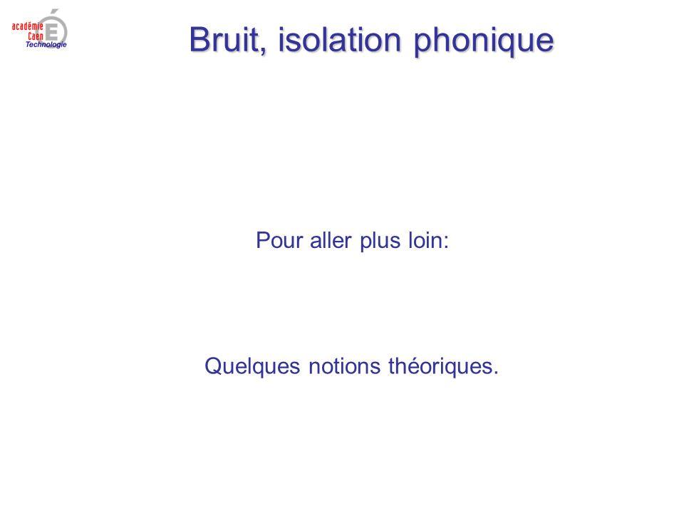 Bruit, isolation phonique Pour aller plus loin: Quelques notions théoriques.