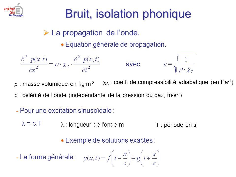 Bruit, isolation phonique La propagation de londe. Equation générale de propagation. avec : masse volumique en kg m -3 S : coeff. de compressibilité a
