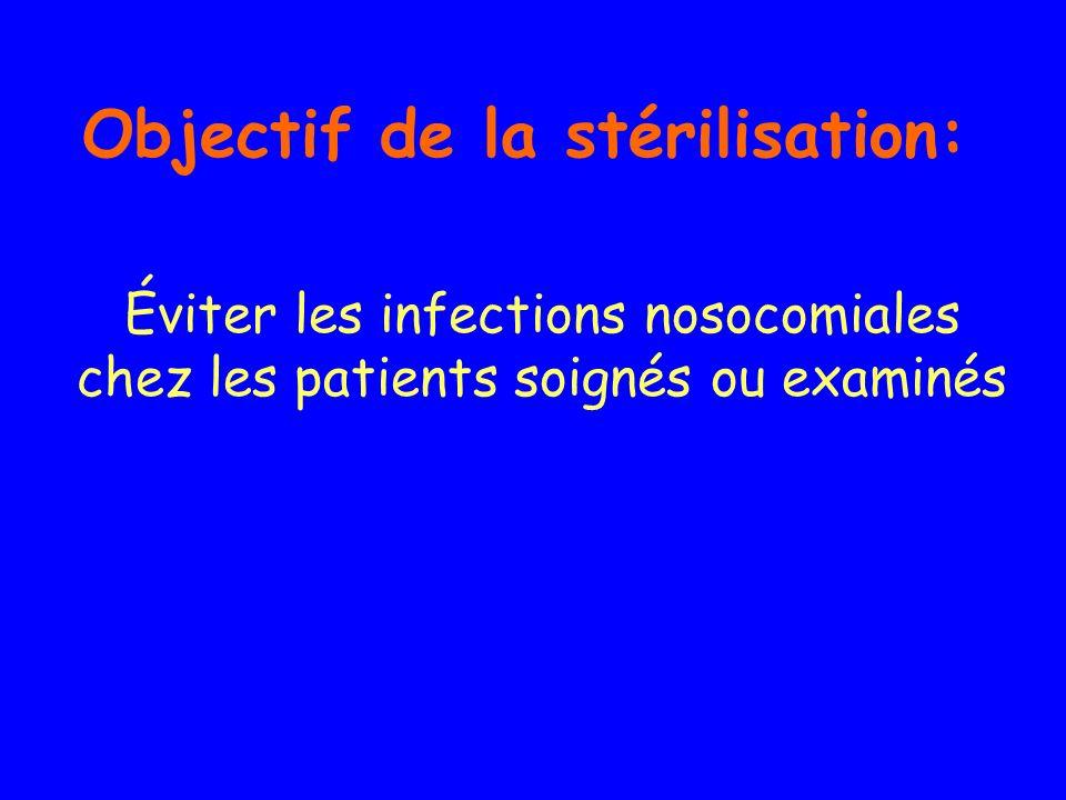 Objectif de la stérilisation: Éviter les infections nosocomiales chez les patients soignés ou examinés