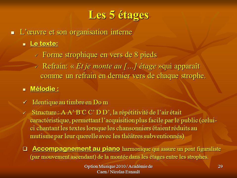 Option Musique 2010 / Académie de Caen / Nicolas Esnault 29 Les 5 étages Lœuvre et son organisation interne Lœuvre et son organisation interne Le text