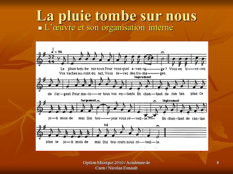 Option Musique 2010 / Académie de Caen / Nicolas Esnault 19 Les 7 Chansons Lœuvre et son organisation interne Lœuvre et son organisation interne Structure: Structure: Intro : beat box + trombone + bourdon Intro : beat box + trombone + bourdon Couplet 1 : idem + voix Couplet 1 : idem + voix Couplet 2 : idem Couplet 2 : idem Refrain : idem Refrain : idem Couplet 3 : idem Couplet 3 : idem Refrain : idem Refrain : idem Pont : improvisation sur bourdon Pont : improvisation sur bourdon Couplet 4 : idem couplet 1 Couplet 4 : idem couplet 1