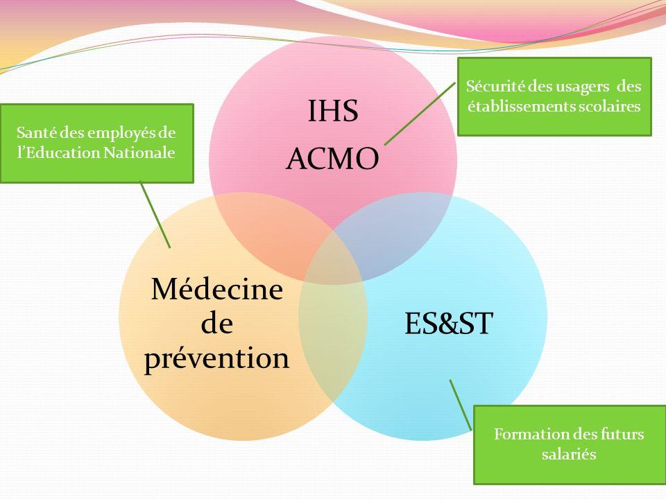 IHS ACMO ES&ST Médecine de prévention Sécurité des usagers des établissements scolaires Santé des employés de lEducation Nationale Formation des futur