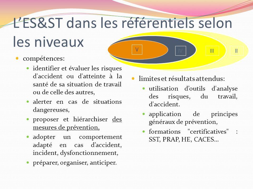 IVIIIII V LES&ST dans les référentiels selon les niveaux compétences: identifier et évaluer les risques d'accident ou d'atteinte à la santé de sa situ