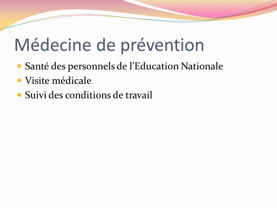 Médecine de prévention Santé des personnels de lEducation Nationale Visite médicale Suivi des conditions de travail