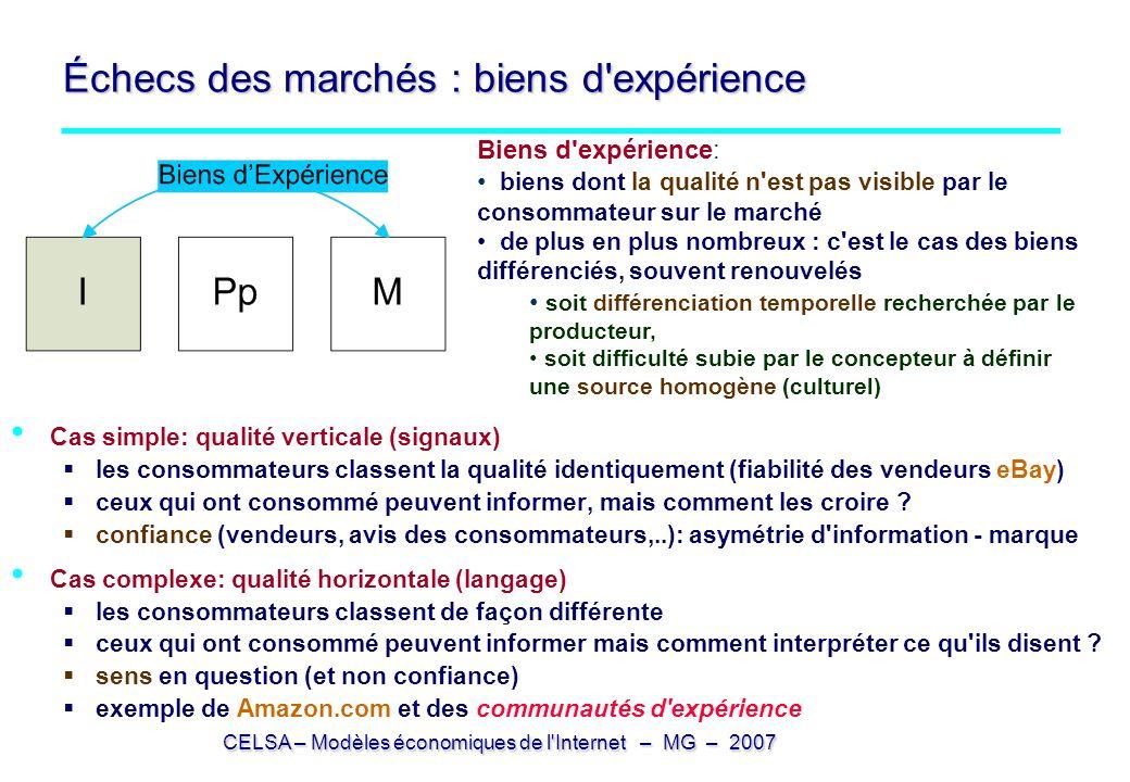 CELSA – Modèles économiques de l'Internet – MG – 2007 Échecs des marchés : biens d'expérience Cas simple: qualité verticale (signaux) les consommateur