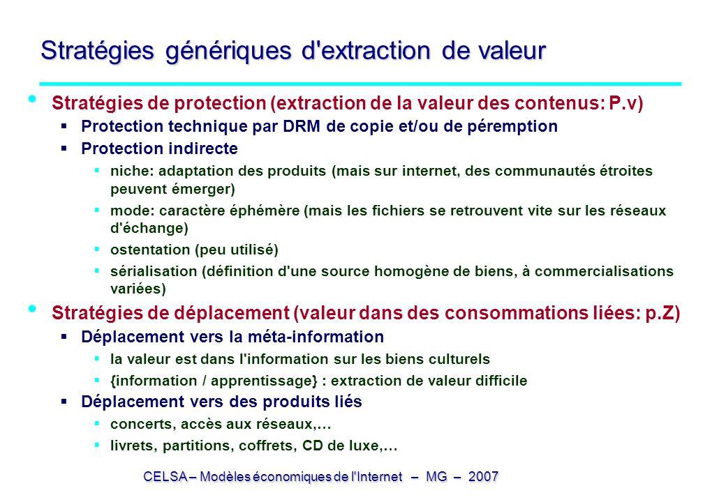 CELSA – Modèles économiques de l'Internet – MG – 2007 Stratégies génériques d'extraction de valeur Stratégies de protection (extraction de la valeur d