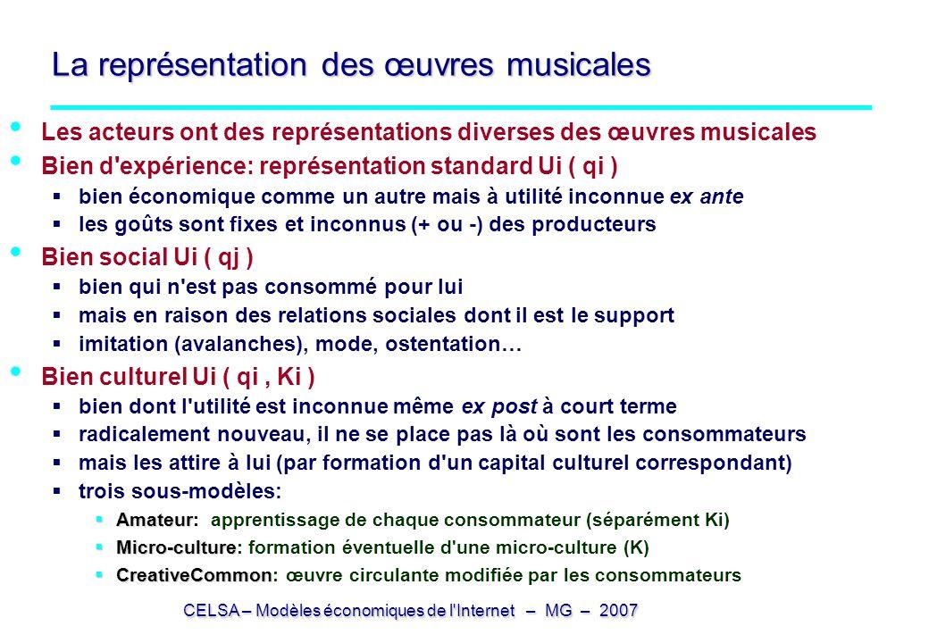 CELSA – Modèles économiques de l'Internet – MG – 2007 La représentation des œuvres musicales Les acteurs ont des représentations diverses des œuvres m
