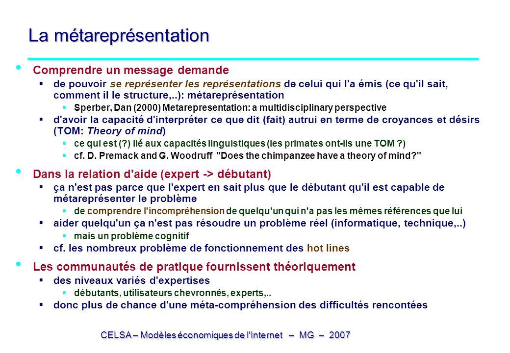 CELSA – Modèles économiques de l'Internet – MG – 2007 La métareprésentation Comprendre un message demande de pouvoir se représenter les représentation