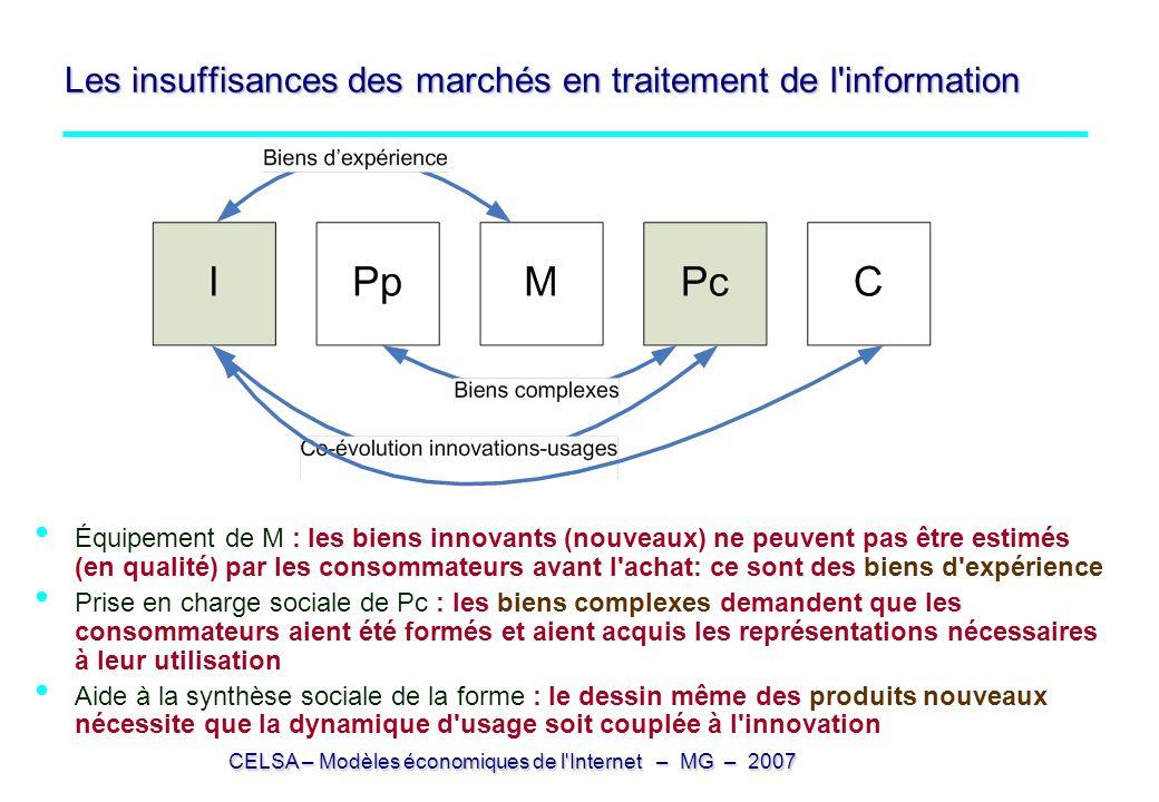 CELSA – Modèles économiques de l'Internet – MG – 2007 Les insuffisances des marchés en traitement de l'information Équipement de M : les biens innovan