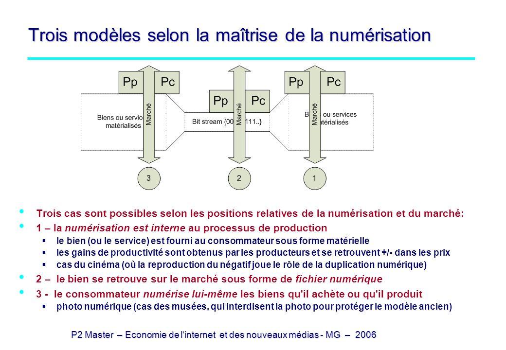 P2 Master – Economie de l'internet et des nouveaux médias - MG – 2006 Trois modèles selon la maîtrise de la numérisation Trois cas sont possibles selo