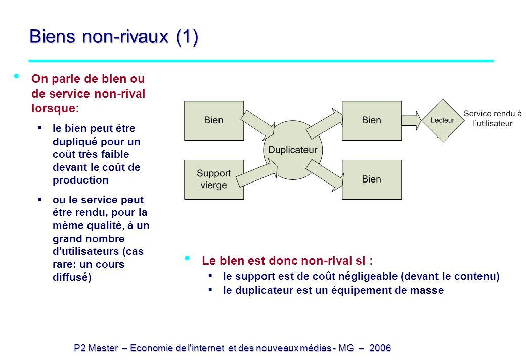 P2 Master – Economie de l'internet et des nouveaux médias - MG – 2006 Biens non-rivaux (1) On parle de bien ou de service non-rival lorsque: le bien p