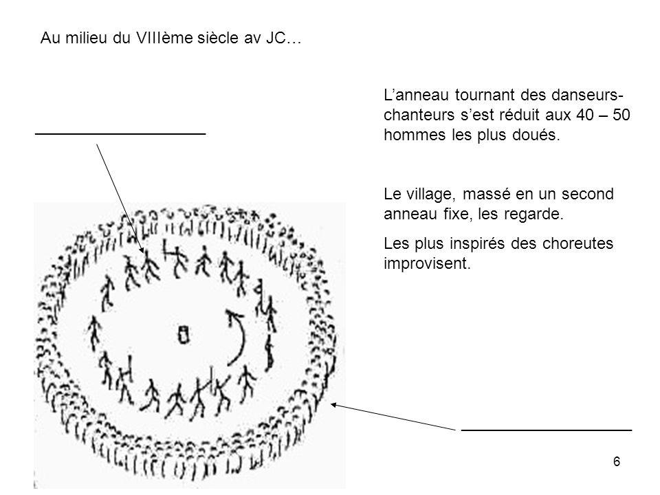 6 Au milieu du VIIIème siècle av JC… Lanneau tournant des danseurs- chanteurs sest réduit aux 40 – 50 hommes les plus doués. Le village, massé en un s