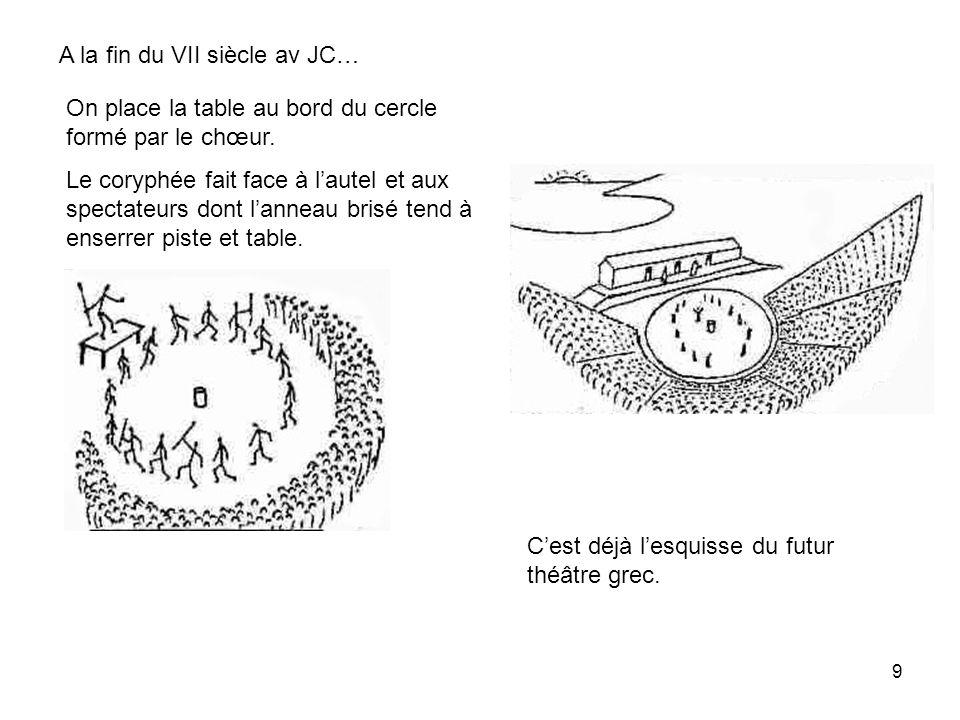 9 A la fin du VII siècle av JC… On place la table au bord du cercle formé par le chœur. Le coryphée fait face à lautel et aux spectateurs dont lanneau