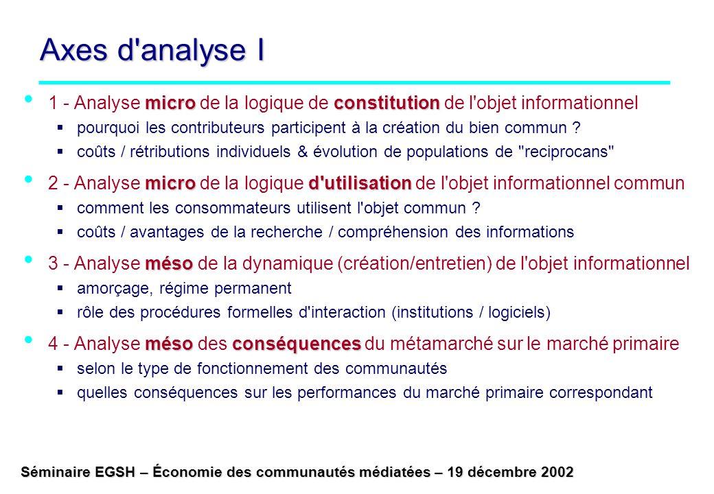 Séminaire EGSH – Économie des communautés médiatées – 19 décembre 2002 Axes d analyse I micro constitution 1 - Analyse micro de la logique de constitution de l objet informationnel pourquoi les contributeurs participent à la création du bien commun .
