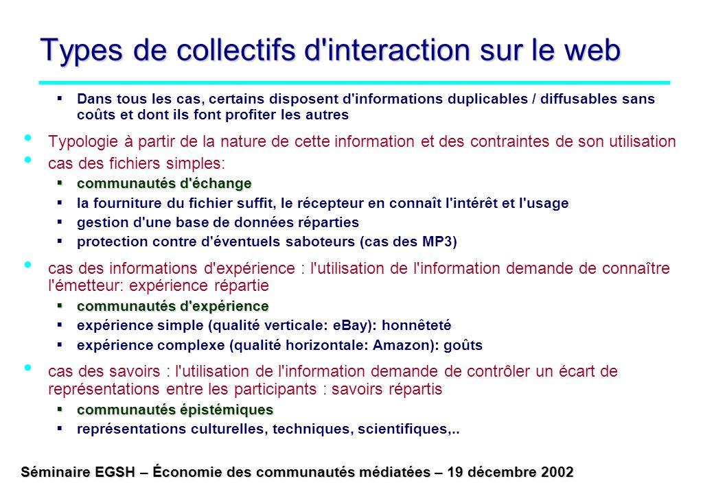 Séminaire EGSH – Économie des communautés médiatées – 19 décembre 2002 Types de collectifs d'interaction sur le web Dans tous les cas, certains dispos