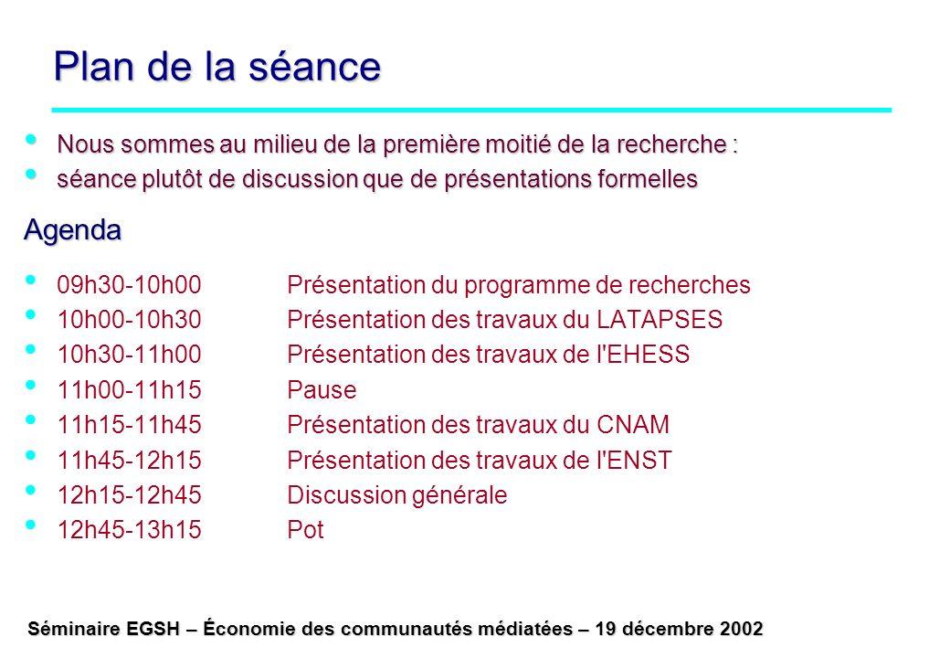 Séminaire EGSH – Économie des communautés médiatées – 19 décembre 2002 Plan de la séance Nous sommes au milieu de la première moitié de la recherche : Nous sommes au milieu de la première moitié de la recherche : séance plutôt de discussion que de présentations formelles séance plutôt de discussion que de présentations formellesAgenda 09h30-10h00Présentation du programme de recherches 10h00-10h30Présentation des travaux du LATAPSES 10h30-11h00Présentation des travaux de l EHESS 11h00-11h15Pause 11h15-11h45Présentation des travaux du CNAM 11h45-12h15Présentation des travaux de l ENST 12h15-12h45Discussion générale 12h45-13h15Pot