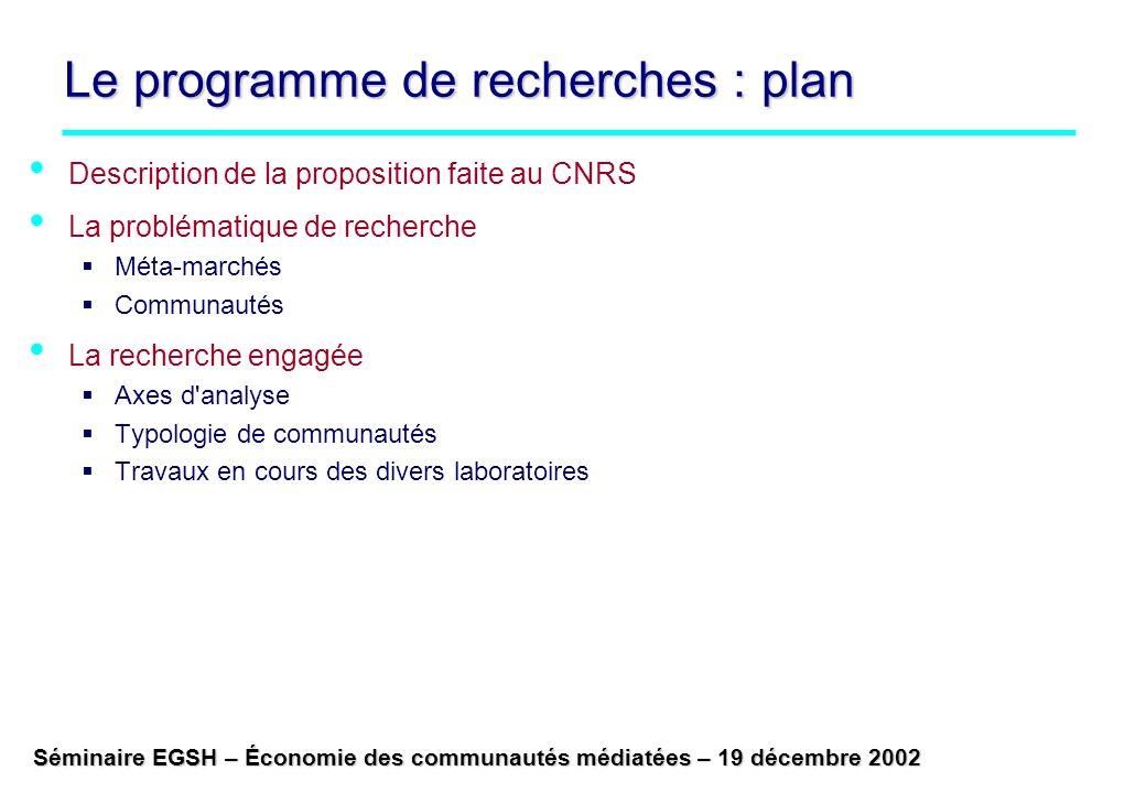 Séminaire EGSH – Économie des communautés médiatées – 19 décembre 2002 Le programme de recherches : plan Description de la proposition faite au CNRS L