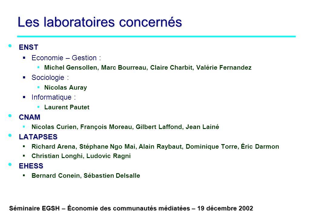 Séminaire EGSH – Économie des communautés médiatées – 19 décembre 2002 Les laboratoires concernés ENST ENST Economie – Gestion : Michel Gensollen, Mar