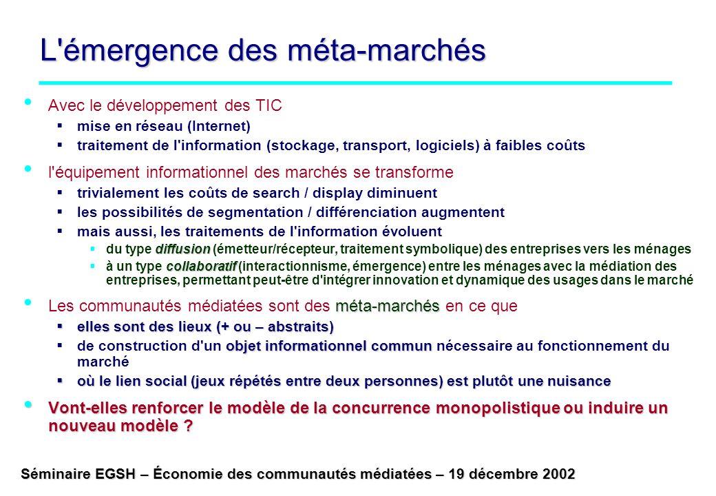 Séminaire EGSH – Économie des communautés médiatées – 19 décembre 2002 L'émergence des méta-marchés Avec le développement des TIC mise en réseau (Inte