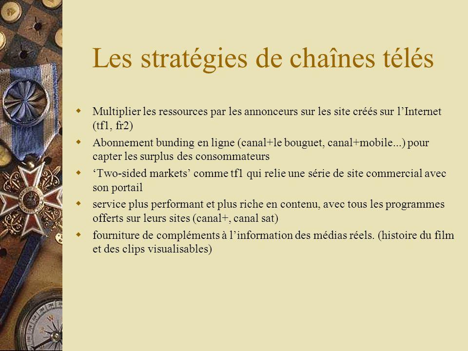 Les stratégies de chaînes télés Multiplier les ressources par les annonceurs sur les site créés sur lInternet (tf1, fr2) Abonnement bunding en ligne (canal+le bouguet, canal+mobile...) pour capter les surplus des consommateurs Two-sided markets comme tf1 qui relie une série de site commercial avec son portail service plus performant et plus riche en contenu, avec tous les programmes offerts sur leurs sites (canal+, canal sat) fourniture de compléments à linformation des médias réels.