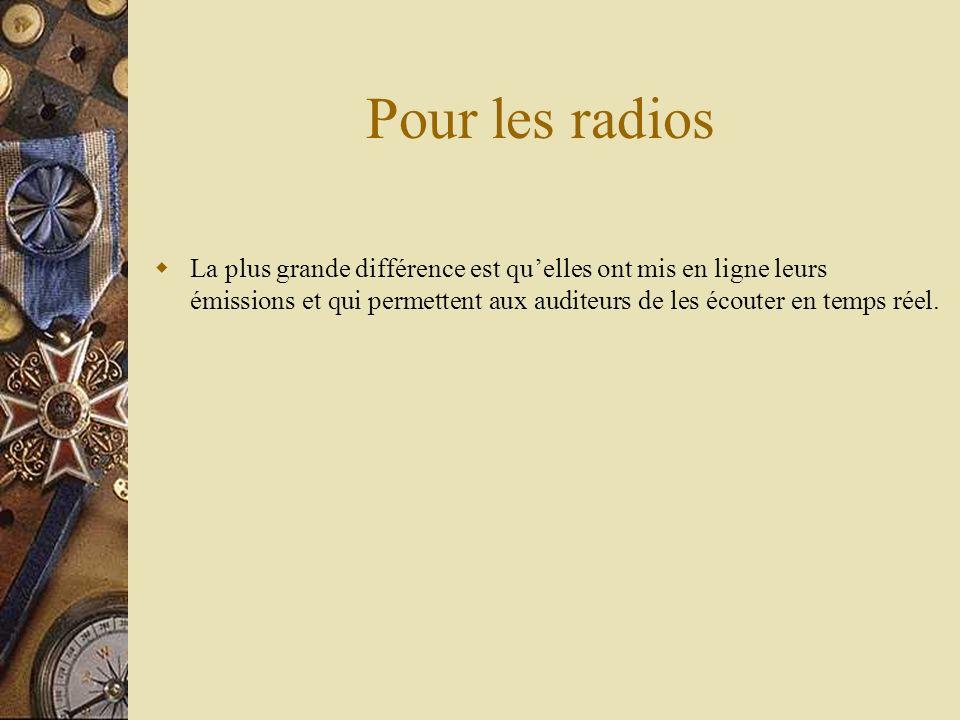Pour les radios La plus grande différence est quelles ont mis en ligne leurs émissions et qui permettent aux auditeurs de les écouter en temps réel.