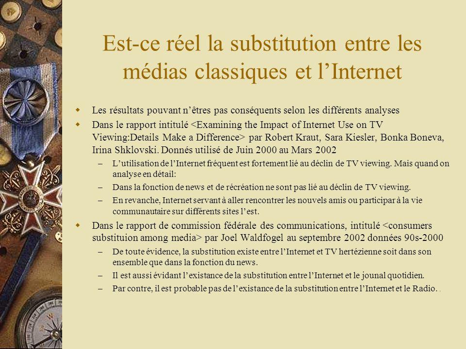 Est-ce réel la substitution entre les médias classiques et lInternet Les résultats pouvant nêtres pas conséquents selon les différents analyses Dans le rapport intitulé par Robert Kraut, Sara Kiesler, Bonka Boneva, Irina Shklovski.