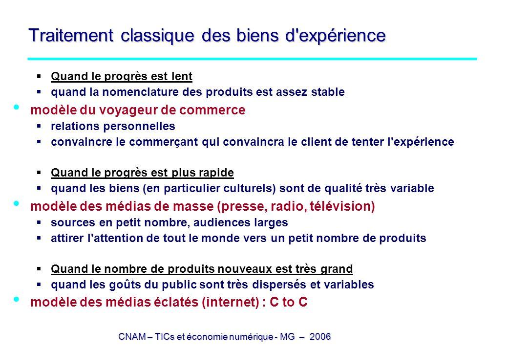CNAM – TICs et économie numérique - MG – 2006 Traitement classique des biens d'expérience Quand le progrès est lent quand la nomenclature des produits