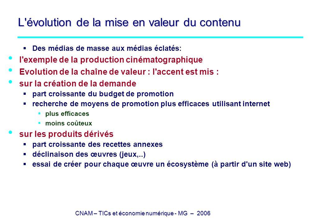 CNAM – TICs et économie numérique - MG – 2006 L'évolution de la mise en valeur du contenu Des médias de masse aux médias éclatés: l'exemple de la prod