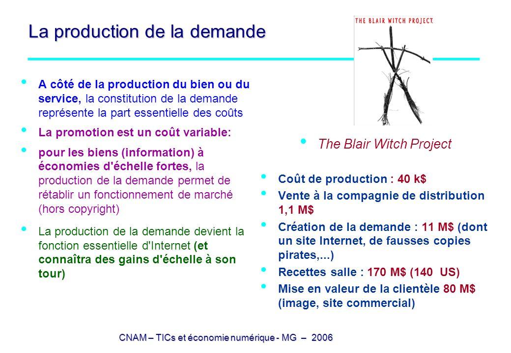 CNAM – TICs et économie numérique - MG – 2006 La production de la demande A côté de la production du bien ou du service, la constitution de la demande