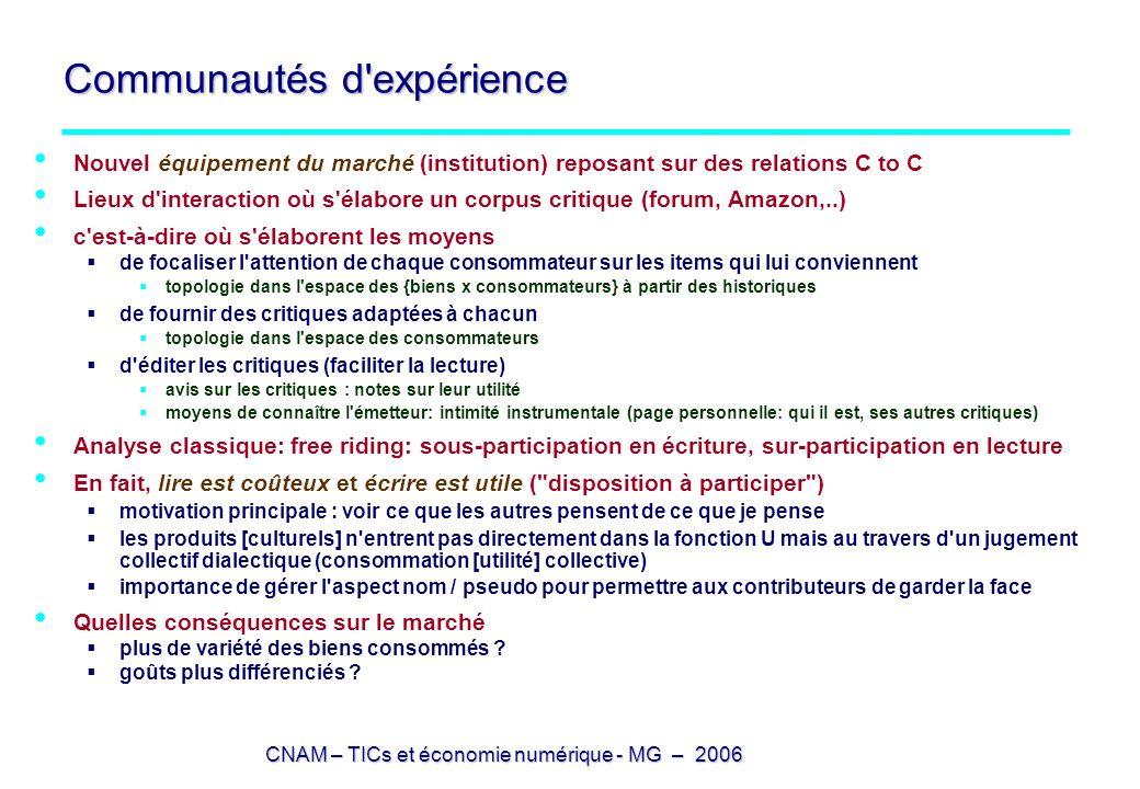 CNAM – TICs et économie numérique - MG – 2006 Communautés d'expérience Nouvel équipement du marché (institution) reposant sur des relations C to C Lie