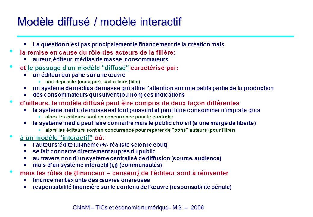 CNAM – TICs et économie numérique - MG – 2006 Modèle diffusé / modèle interactif La question n'est pas principalement le financement de la création ma