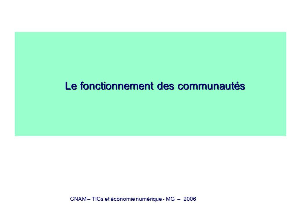 CNAM – TICs et économie numérique - MG – 2006 Le fonctionnement des communautés Le fonctionnement des communautés
