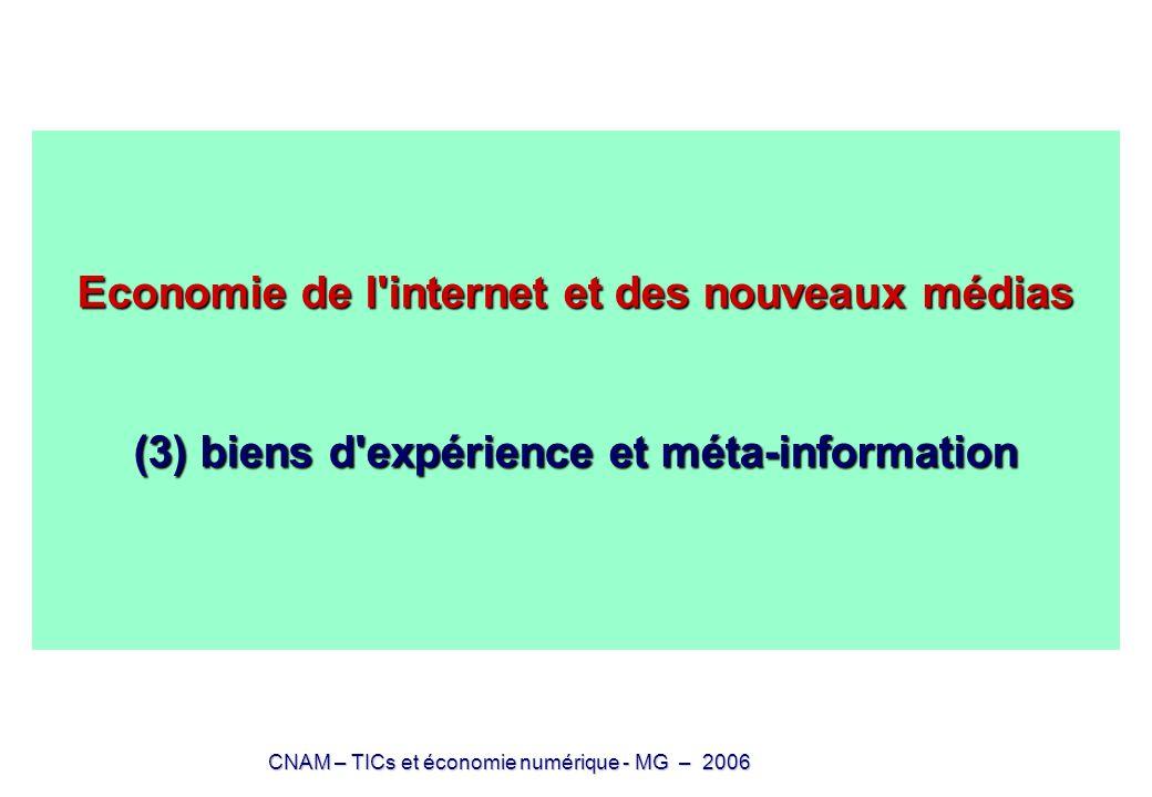 CNAM – TICs et économie numérique - MG – 2006 Economie de l'internet et des nouveaux médias (3) biens d'expérience et méta-information Economie de l'i