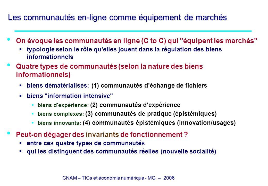 CNAM – TICs et économie numérique - MG – 2006 Les communautés en-ligne comme équipement de marchés On évoque les communautés en ligne (C to C) qui