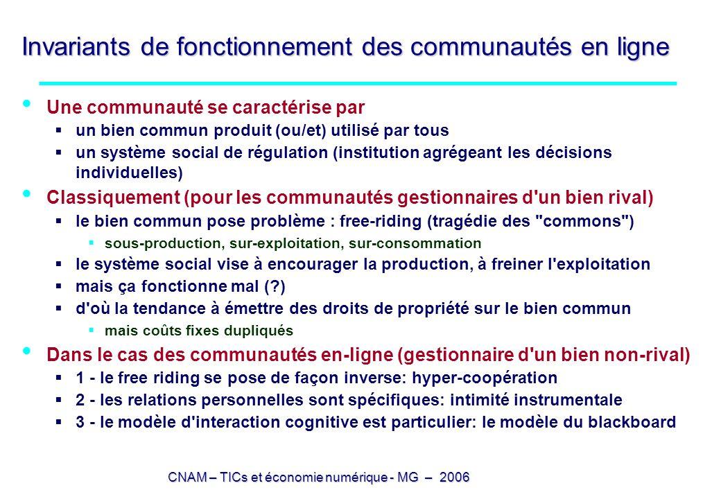 CNAM – TICs et économie numérique - MG – 2006 Invariants de fonctionnement des communautés en ligne Une communauté se caractérise par un bien commun p