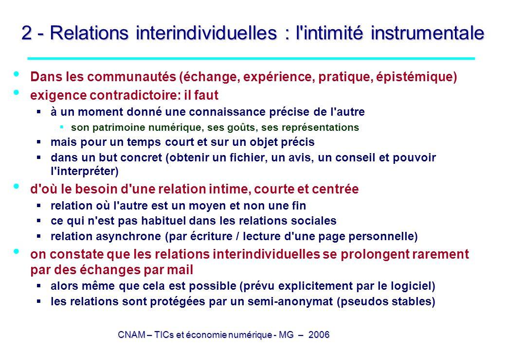 CNAM – TICs et économie numérique - MG – 2006 2 - Relations interindividuelles : l'intimité instrumentale Dans les communautés (échange, expérience, p