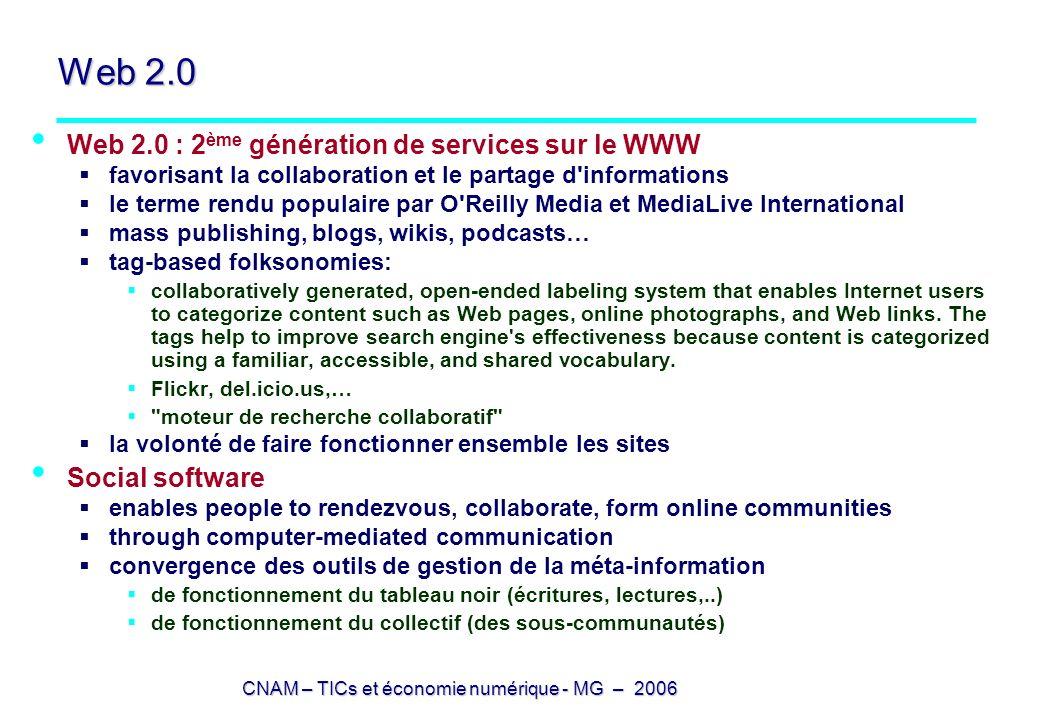 CNAM – TICs et économie numérique - MG – 2006 Web 2.0 Web 2.0 : 2 ème génération de services sur le WWW favorisant la collaboration et le partage d'in