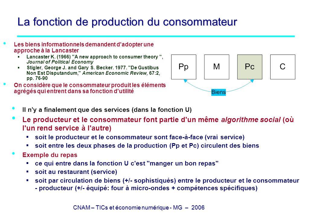 CNAM – TICs et économie numérique - MG – 2006 La fonction de production du consommateur Les biens informationnels demandent d'adopter une approche à l