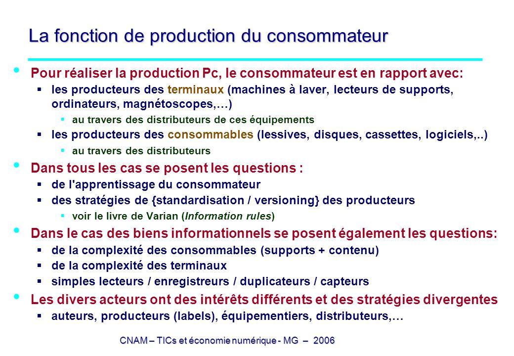 CNAM – TICs et économie numérique - MG – 2006 La fonction de production du consommateur Pour réaliser la production Pc, le consommateur est en rapport
