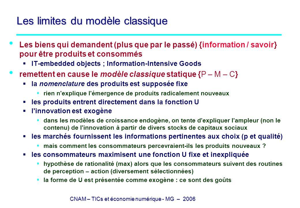 CNAM – TICs et économie numérique - MG – 2006 Les limites du modèle classique Les biens qui demandent (plus que par le passé) {information / savoir} p